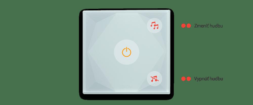 Ukážka ovládania hudby pomocou vypínača