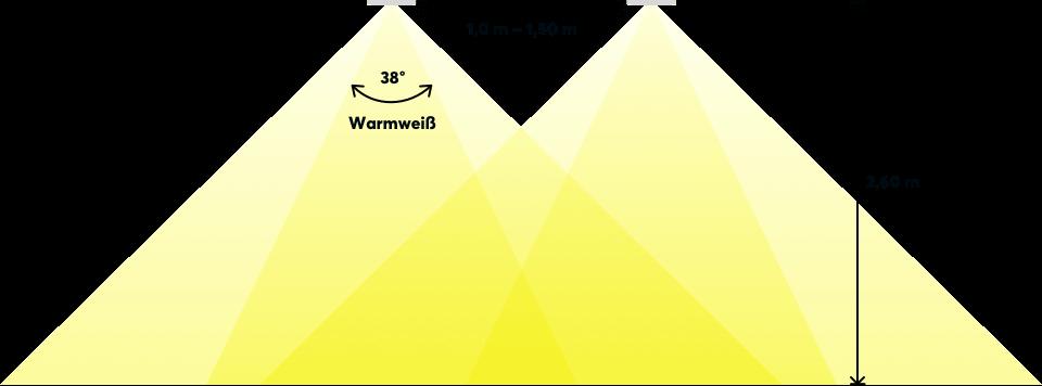 PH_grafik-licht-led-spot-WW_hanna