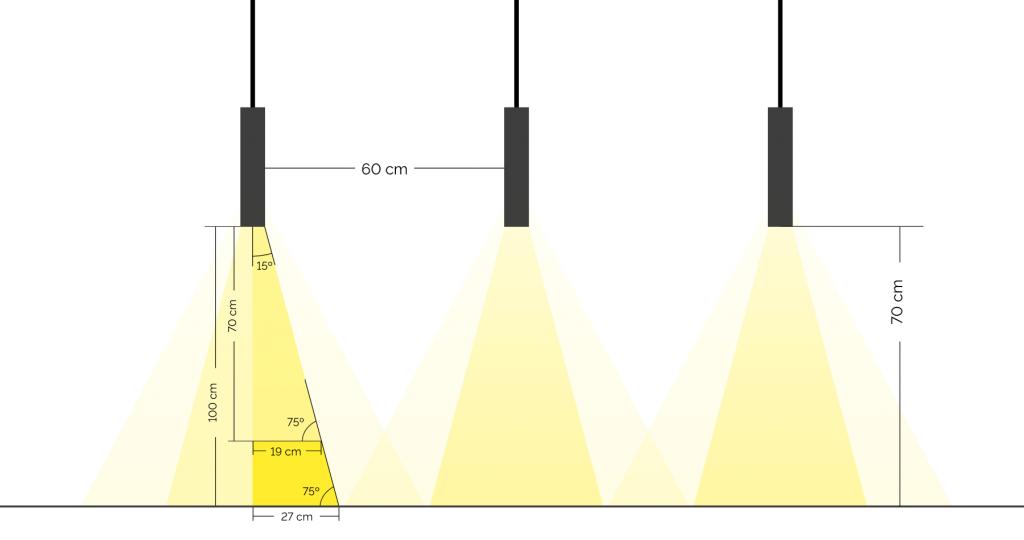 lichtkegel-1024x540_hanna